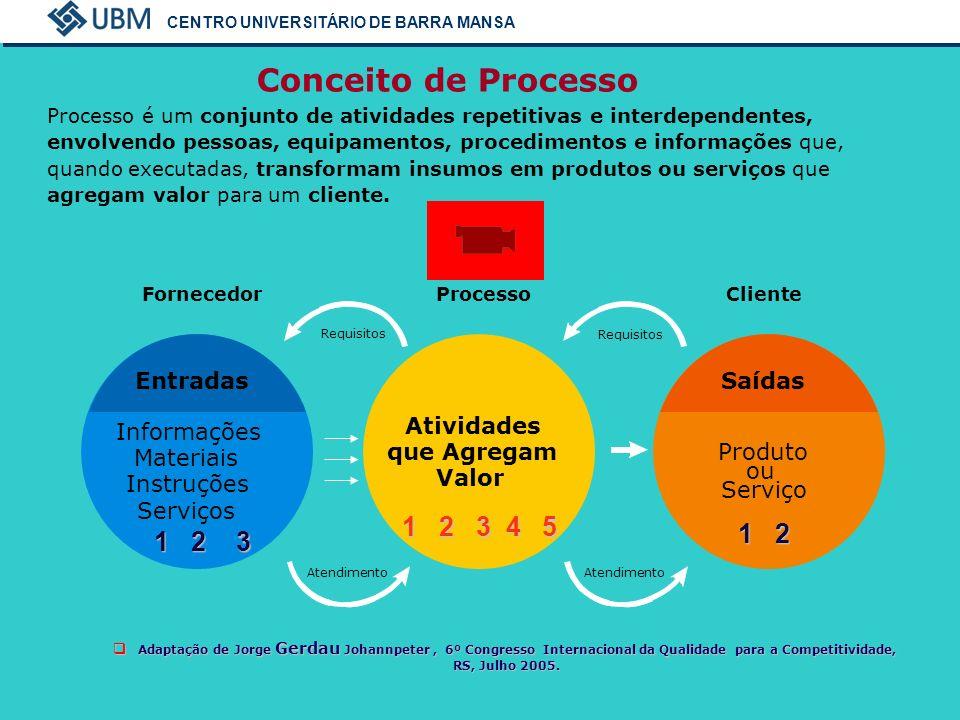 Conceito de Processo 1 2 3 4 5 1 2 1 2 3 Informações Materiais