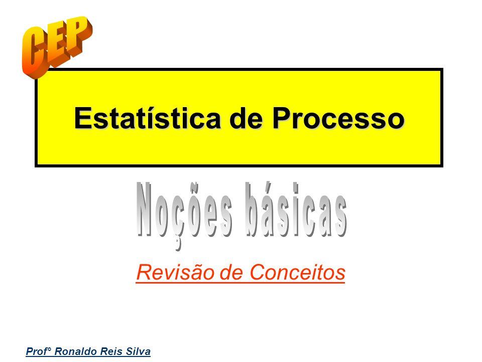 Estatística de Processo