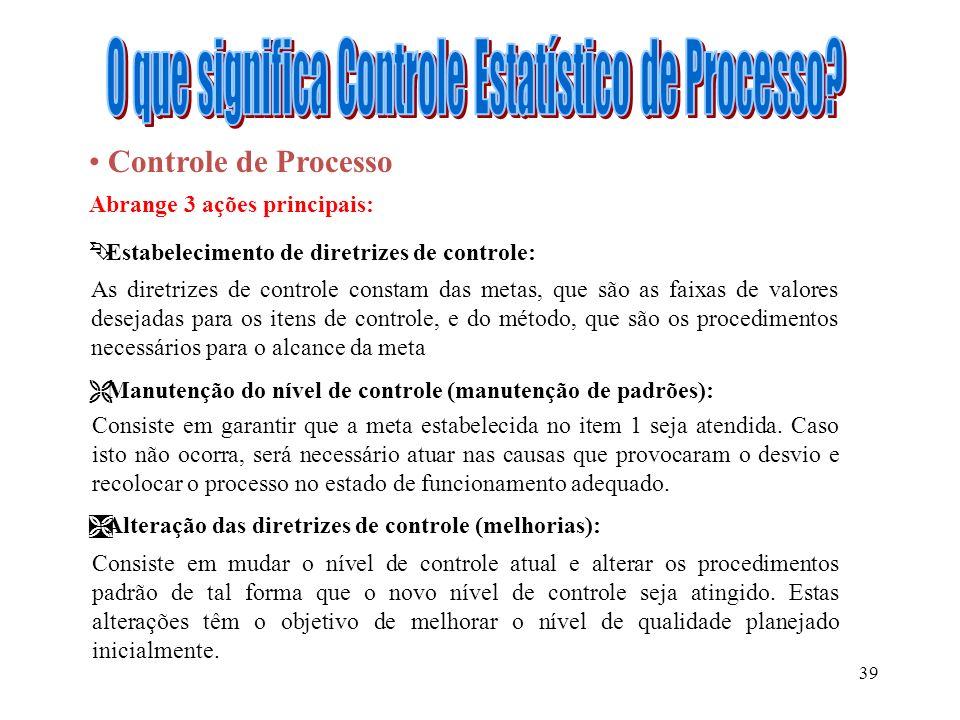 O que significa Controle Estatístico de Processo
