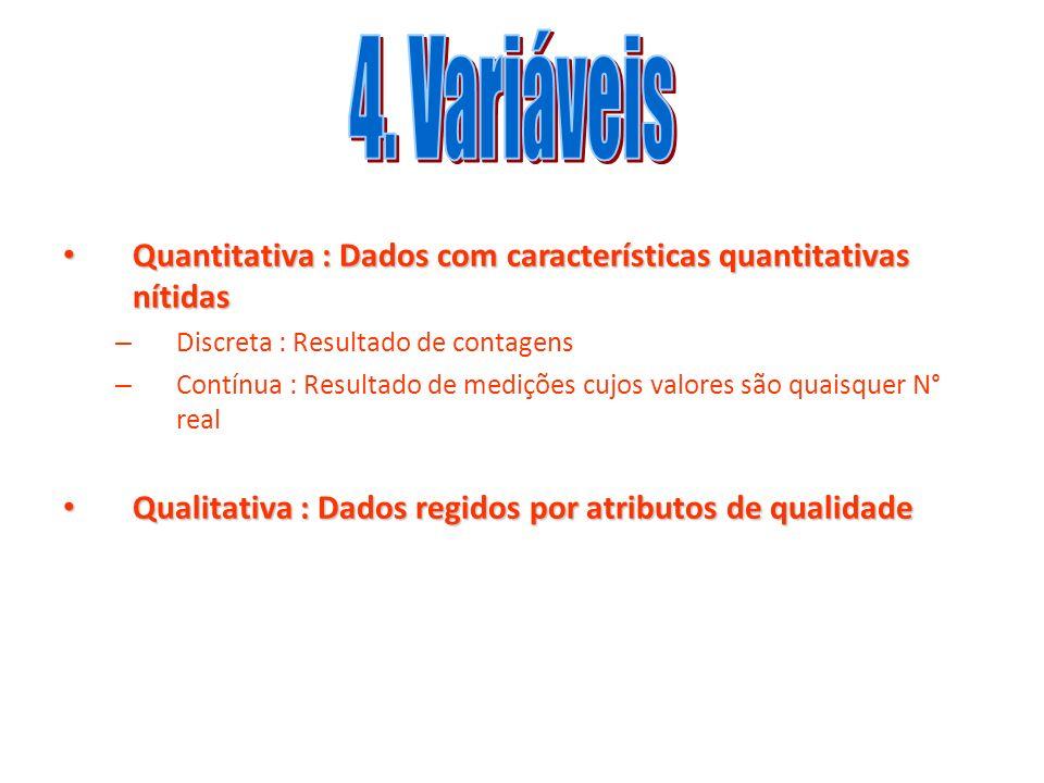 4. Variáveis Quantitativa : Dados com características quantitativas nítidas. Discreta : Resultado de contagens.