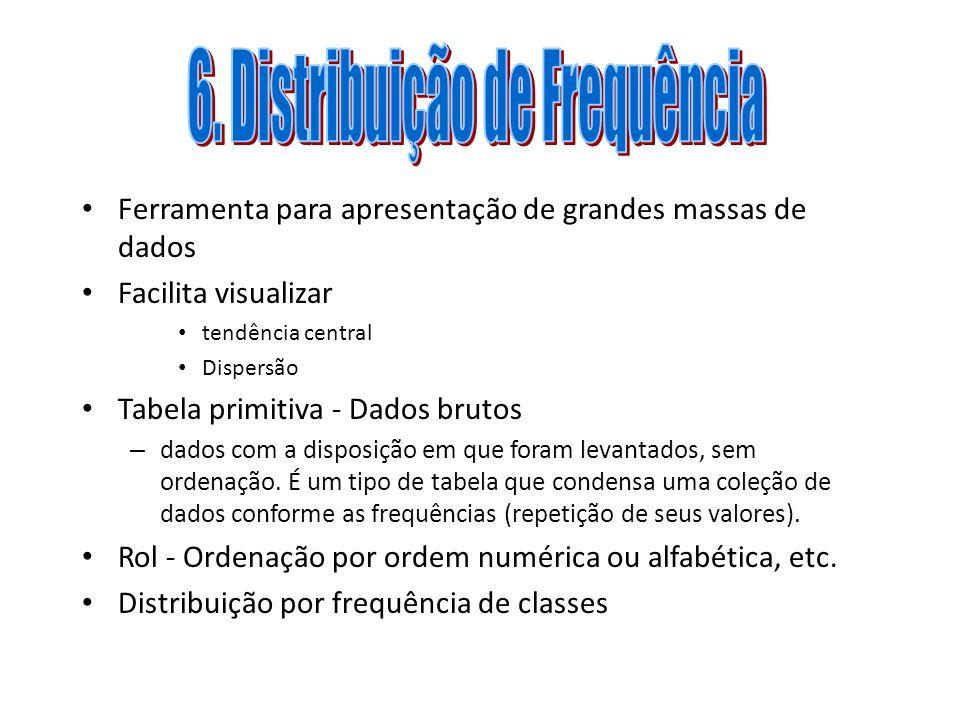 6. Distribuição de Frequência