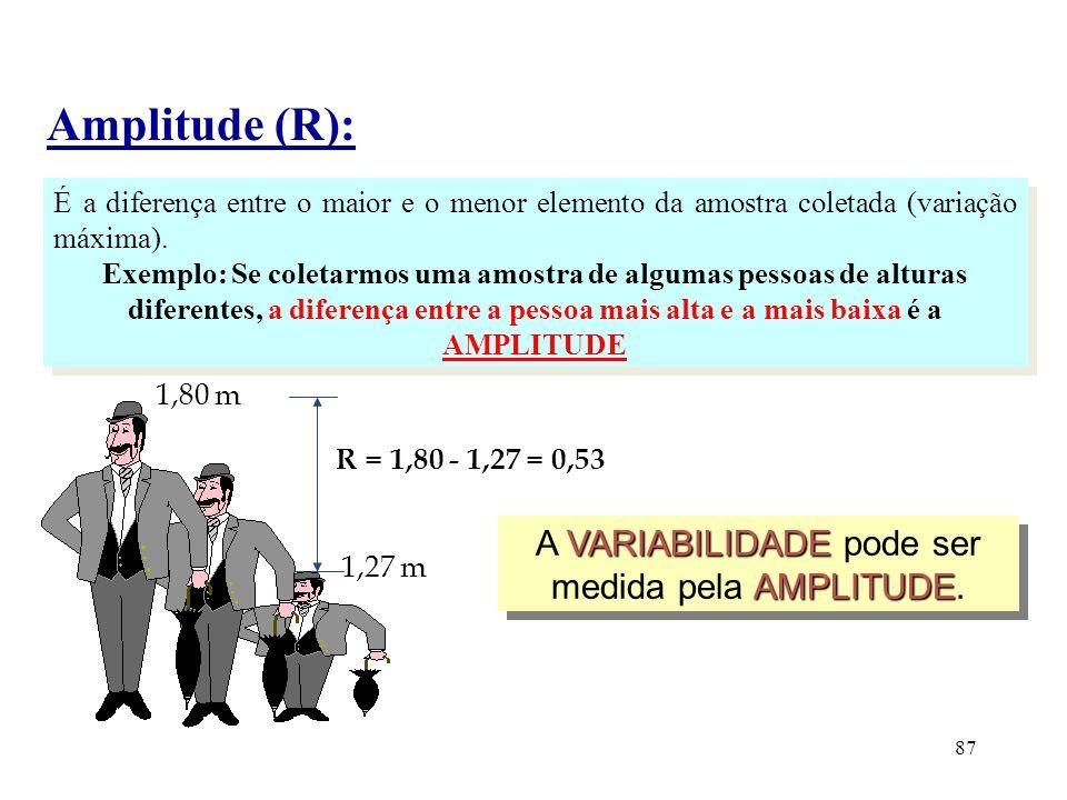 A VARIABILIDADE pode ser medida pela AMPLITUDE.