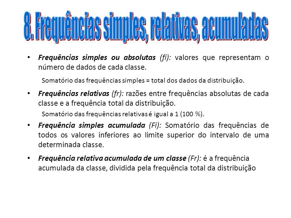 8. Frequências simples, relativas, acumuladas