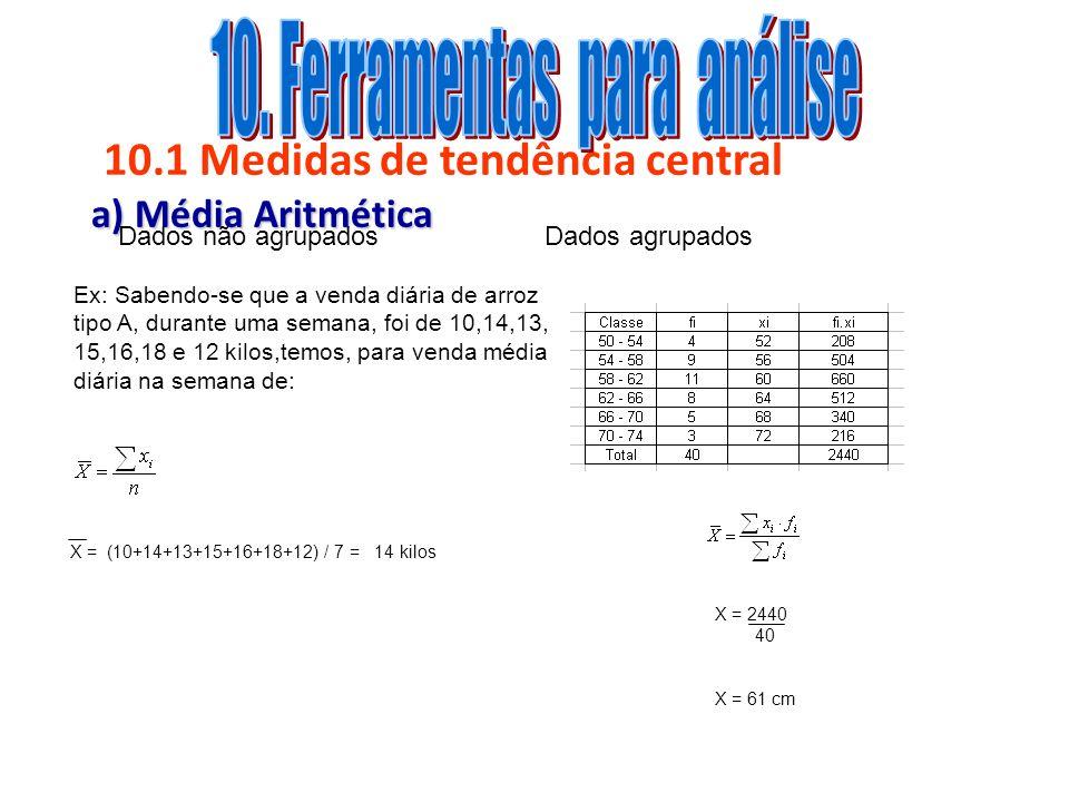 10.1 Medidas de tendência central a) Média Aritmética