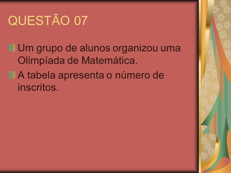 QUESTÃO 07 Um grupo de alunos organizou uma Olimpíada de Matemática.