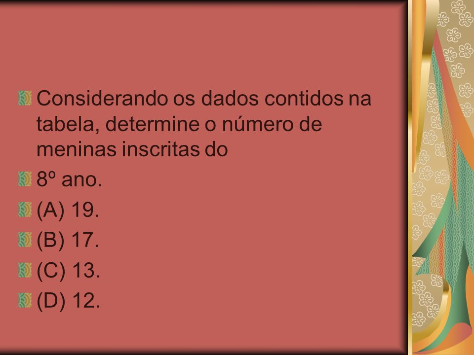 Considerando os dados contidos na tabela, determine o número de meninas inscritas do