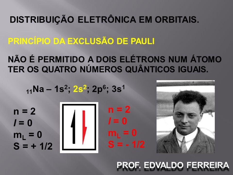 DISTRIBUIÇÃO ELETRÔNICA EM ORBITAIS.
