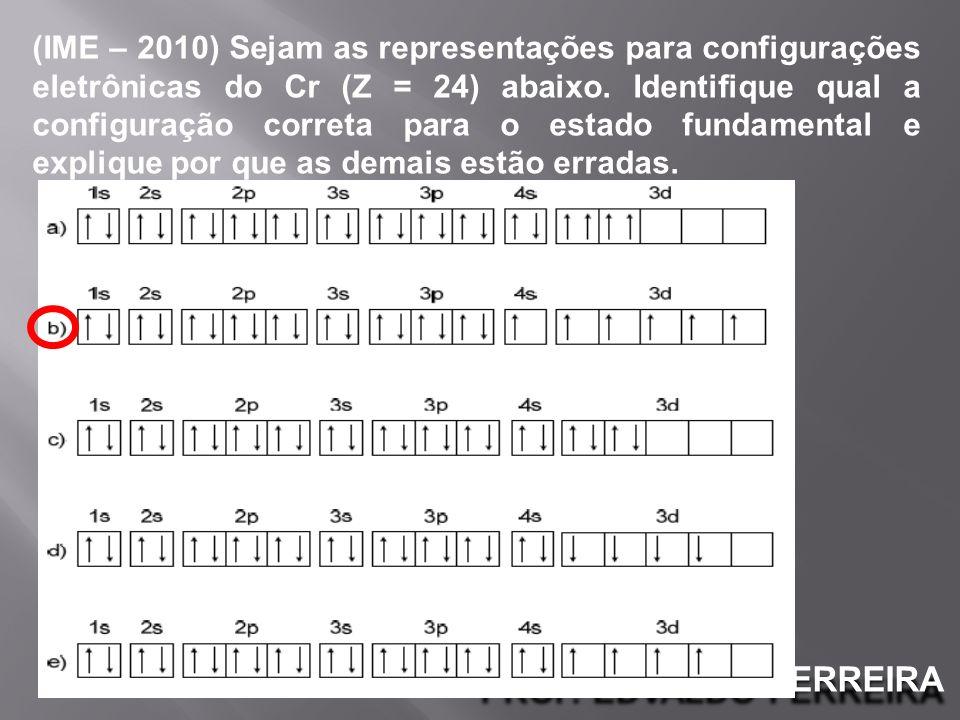 (IME – 2010) Sejam as representações para configurações eletrônicas do Cr (Z = 24) abaixo.