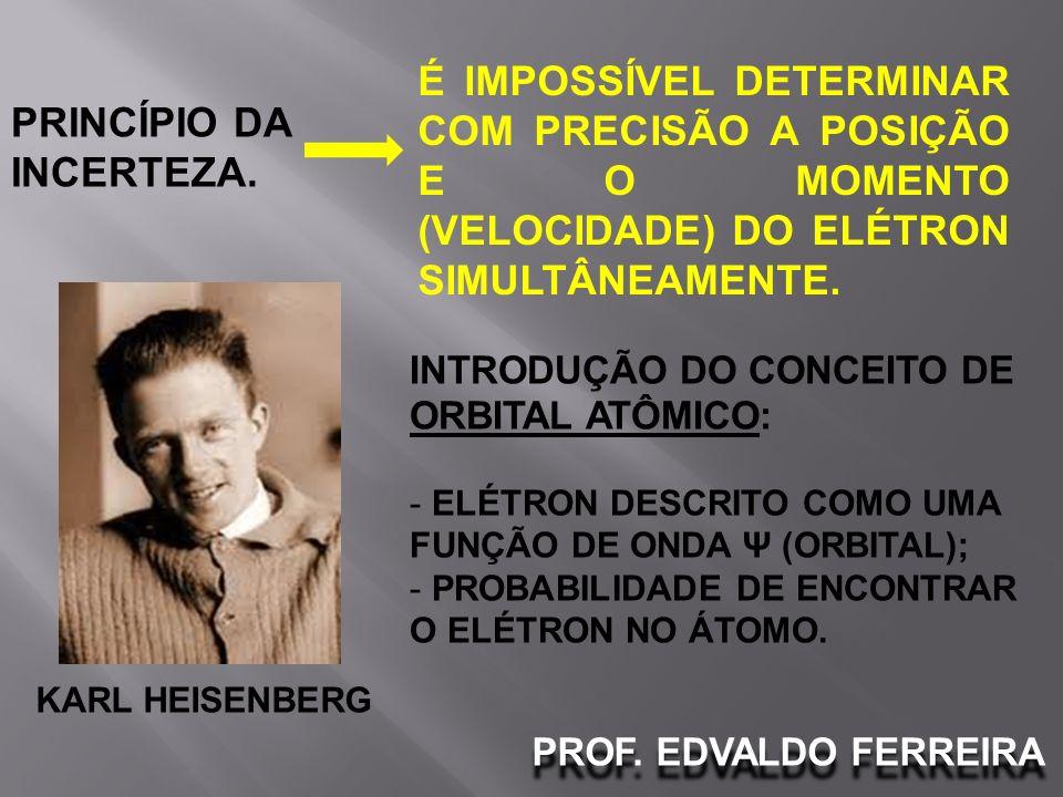 PRINCÍPIO DA INCERTEZA.