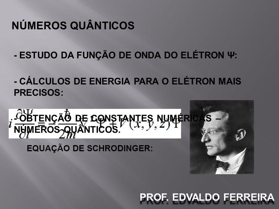 NÚMEROS QUÂNTICOS - ESTUDO DA FUNÇÃO DE ONDA DO ELÉTRON Ψ: