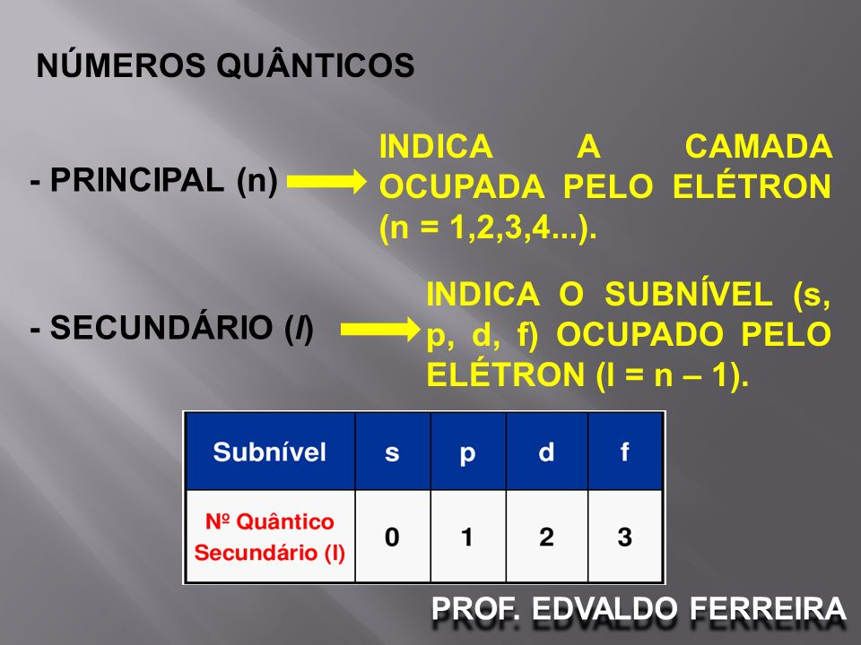 NÚMEROS QUÂNTICOS - PRINCIPAL (n) INDICA A CAMADA OCUPADA PELO ELÉTRON (n = 1,2,3,4...). - SECUNDÁRIO (l)