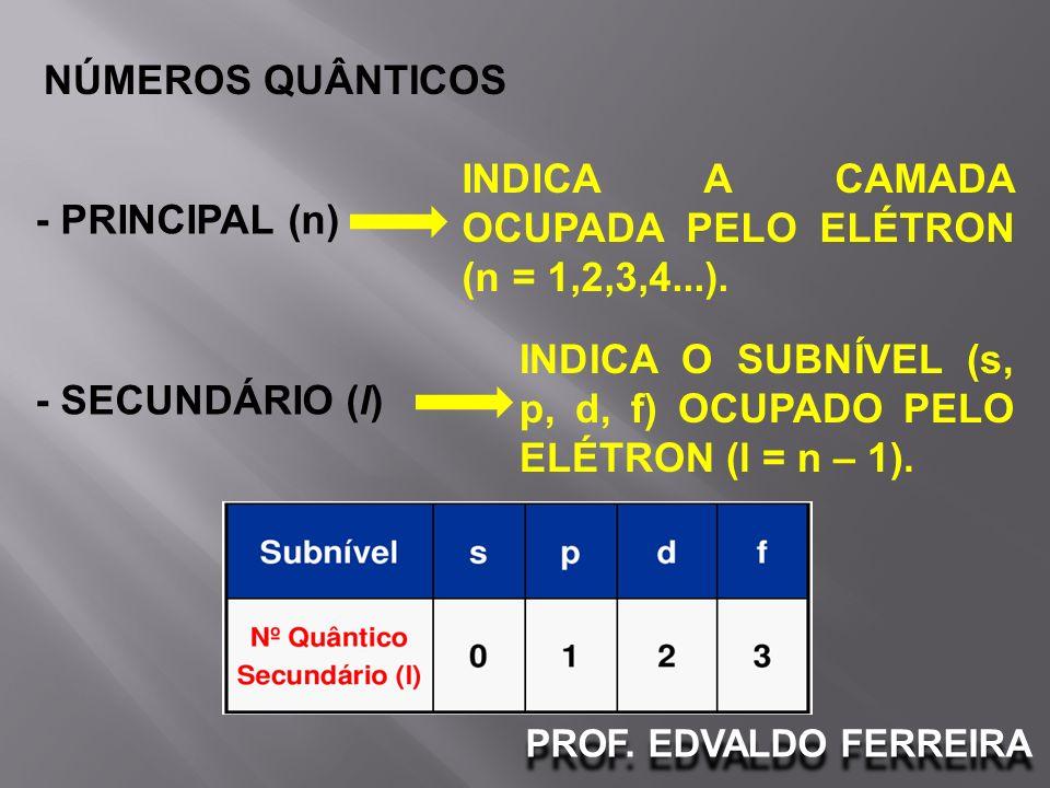 NÚMEROS QUÂNTICOS- PRINCIPAL (n) INDICA A CAMADA OCUPADA PELO ELÉTRON (n = 1,2,3,4...). - SECUNDÁRIO (l)