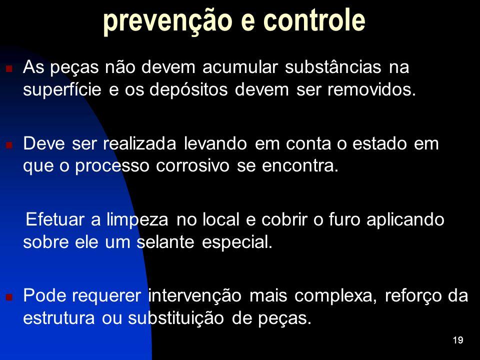prevenção e controle As peças não devem acumular substâncias na superfície e os depósitos devem ser removidos.