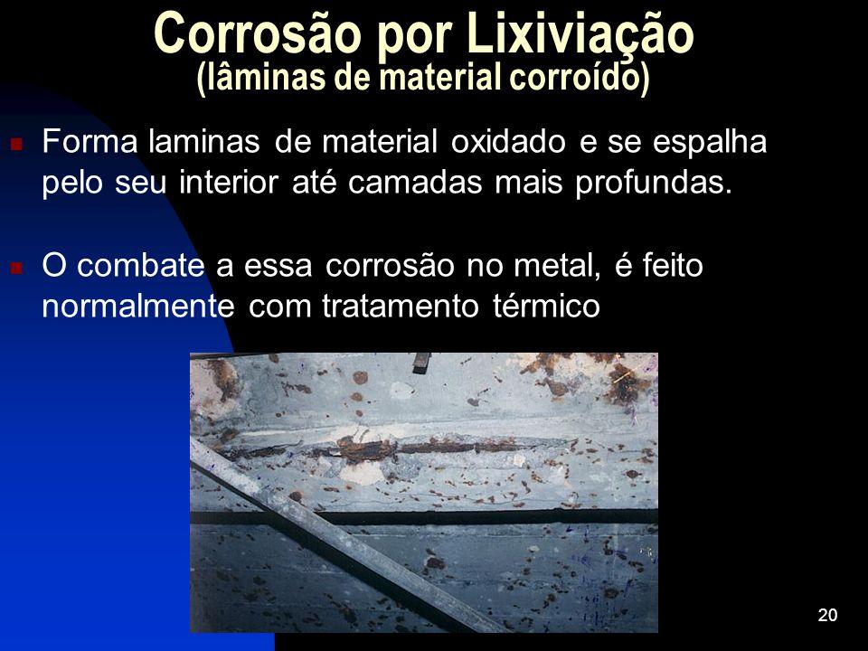 Corrosão por Lixiviação (lâminas de material corroído)