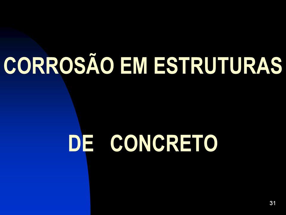 CORROSÃO EM ESTRUTURAS DE CONCRETO