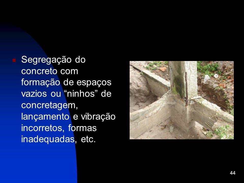 Segregação do concreto com formação de espaços vazios ou ninhos de concretagem, lançamento e vibração incorretos, formas inadequadas, etc.
