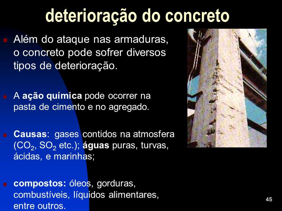 deterioração do concreto