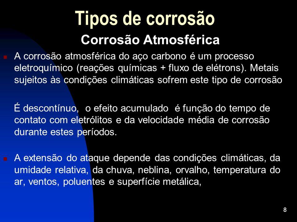 Tipos de corrosão Corrosão Atmosférica