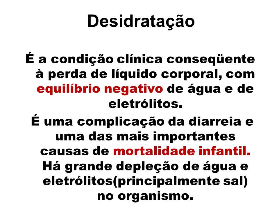 Desidratação É a condição clínica conseqüente à perda de líquido corporal, com equilíbrio negativo de água e de eletrólitos.