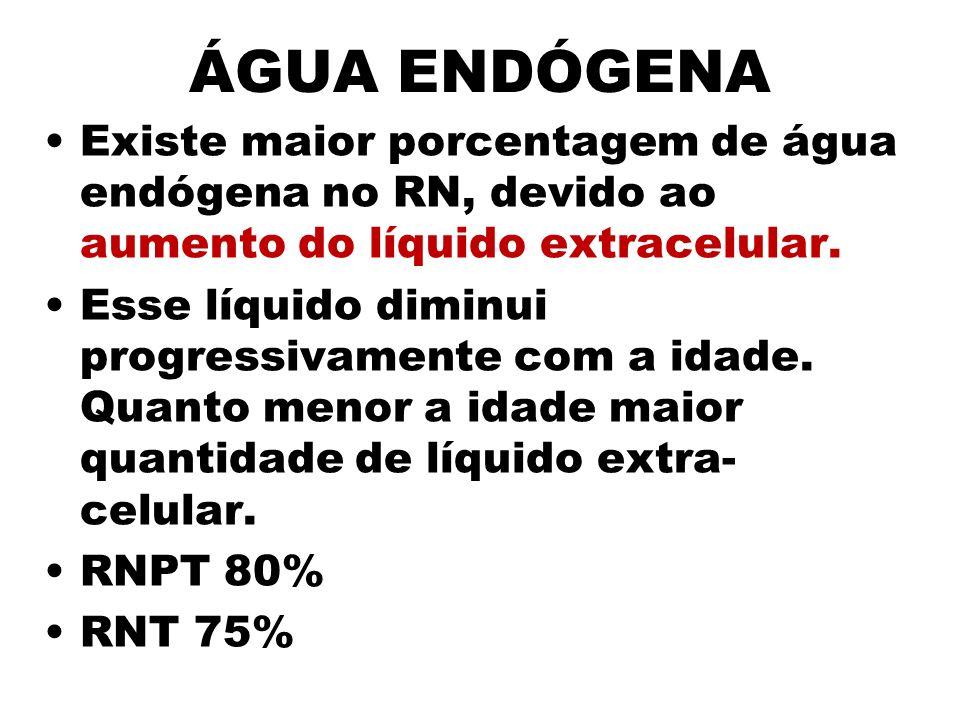 ÁGUA ENDÓGENA Existe maior porcentagem de água endógena no RN, devido ao aumento do líquido extracelular.