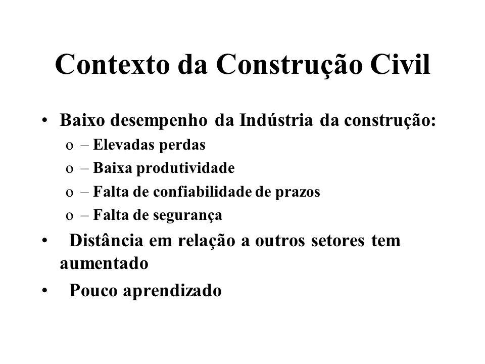 Contexto da Construção Civil
