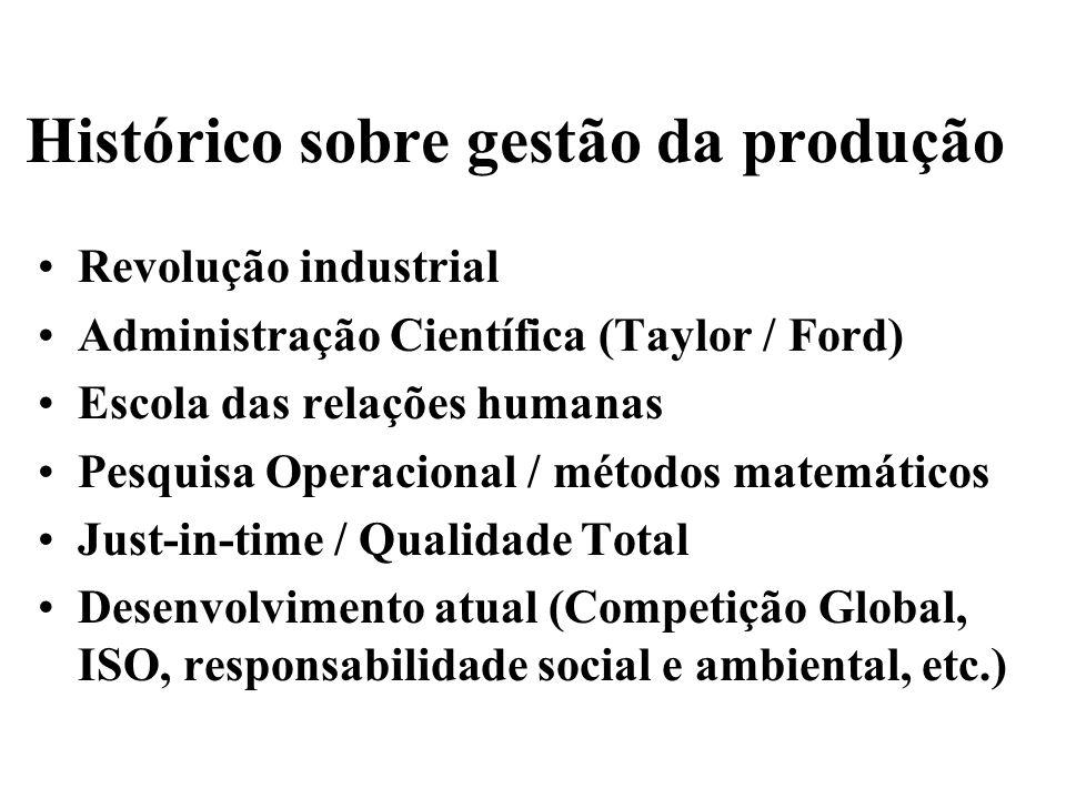 Histórico sobre gestão da produção