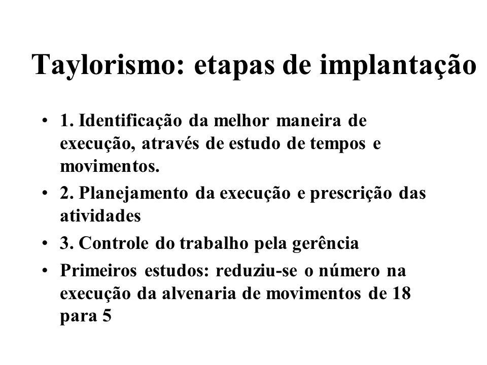 Taylorismo: etapas de implantação
