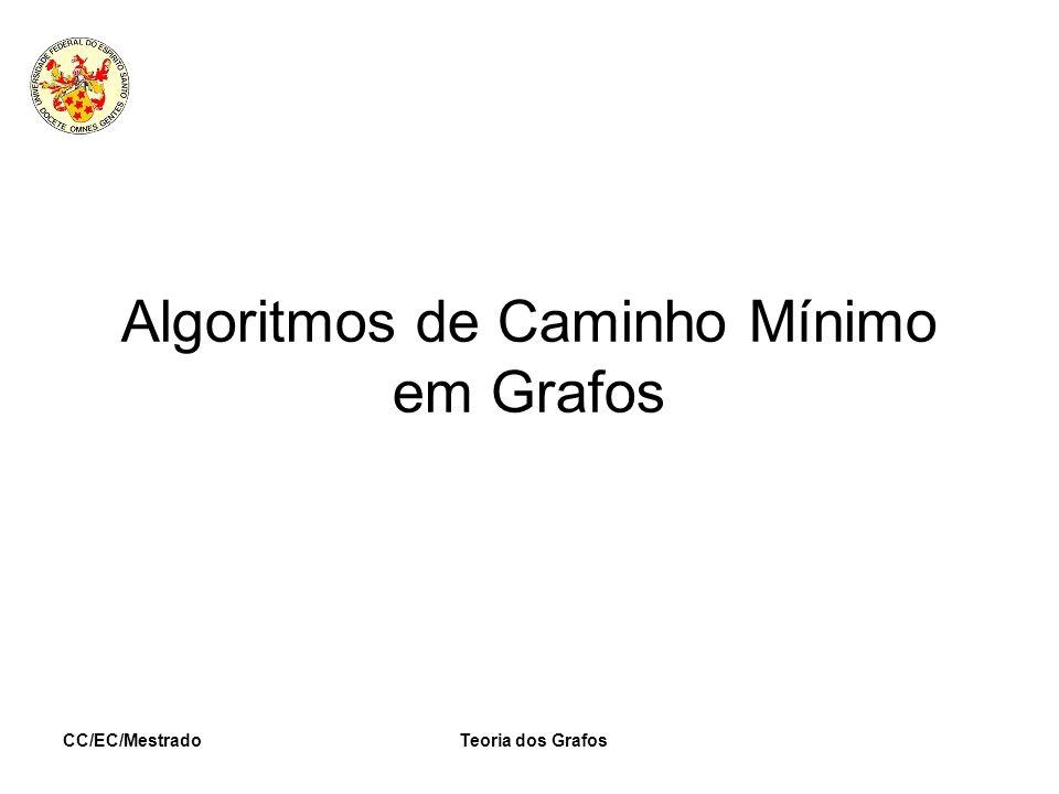 Algoritmos de Caminho Mínimo em Grafos