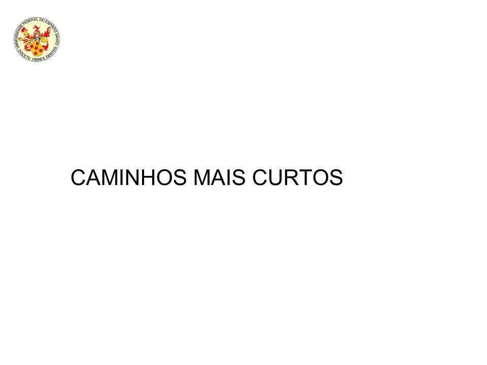 CAMINHOS MAIS CURTOS