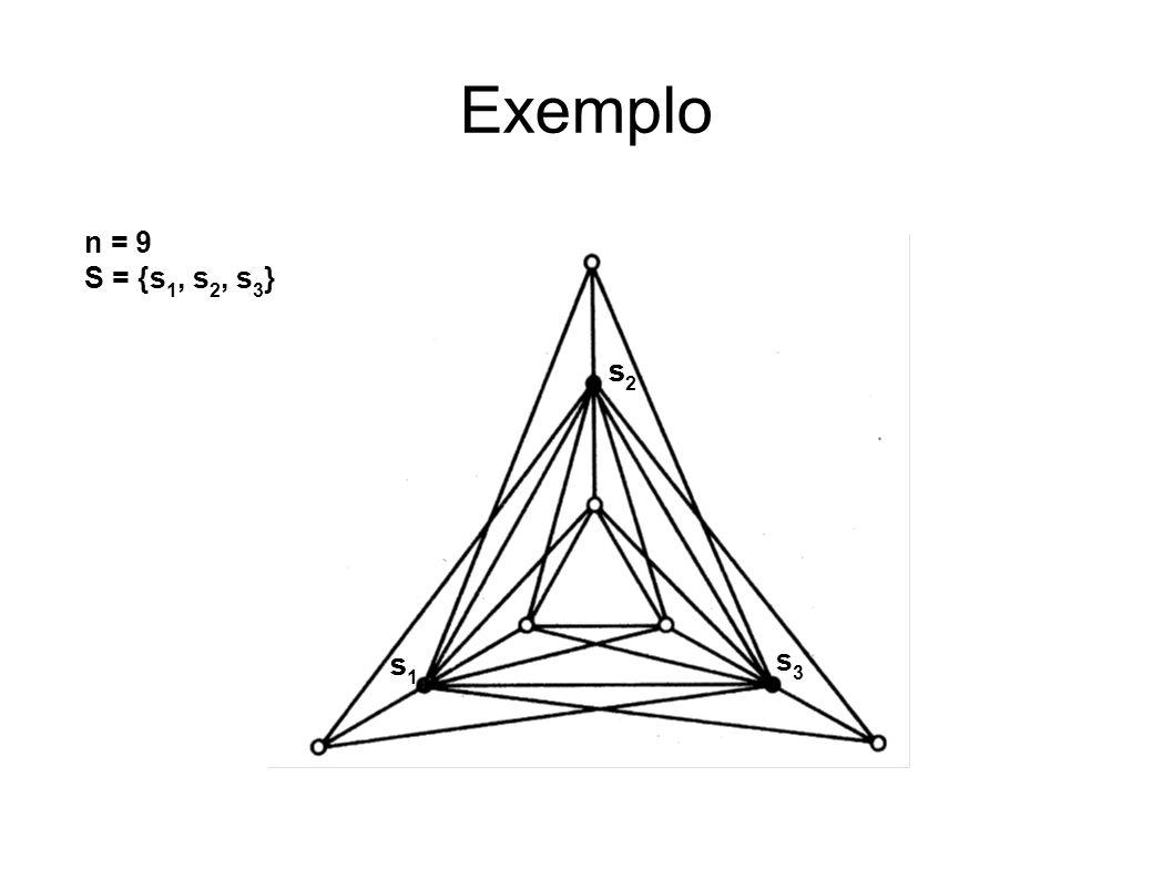 Exemplo n = 9 S = {s1, s2, s3} s1 s1 s2 s1 s1 s1 s3 CC/EC/Mestrado