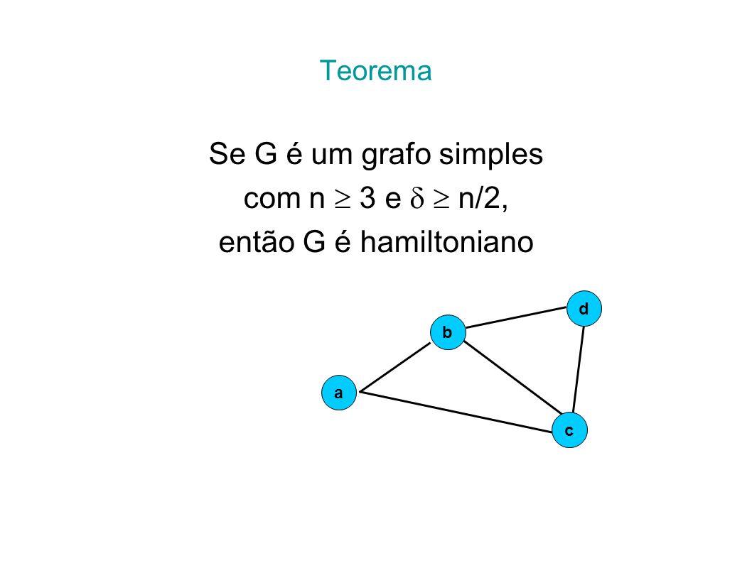 Se G é um grafo simples com n  3 e   n/2, então G é hamiltoniano