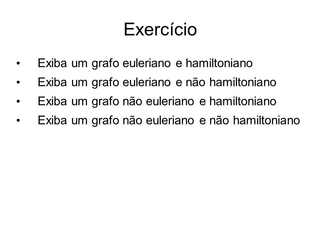 Exercício Exiba um grafo euleriano e hamiltoniano