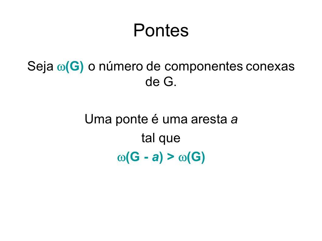 Seja (G) o número de componentes conexas de G.