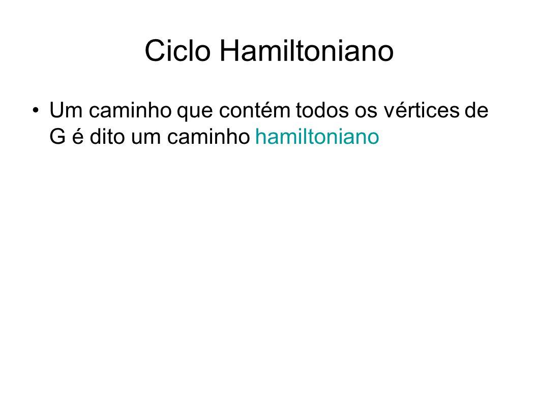 Ciclo Hamiltoniano Um caminho que contém todos os vértices de G é dito um caminho hamiltoniano. CC/EC/Mestrado.