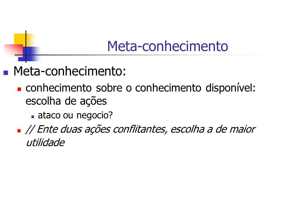 Meta-conhecimento Meta-conhecimento: