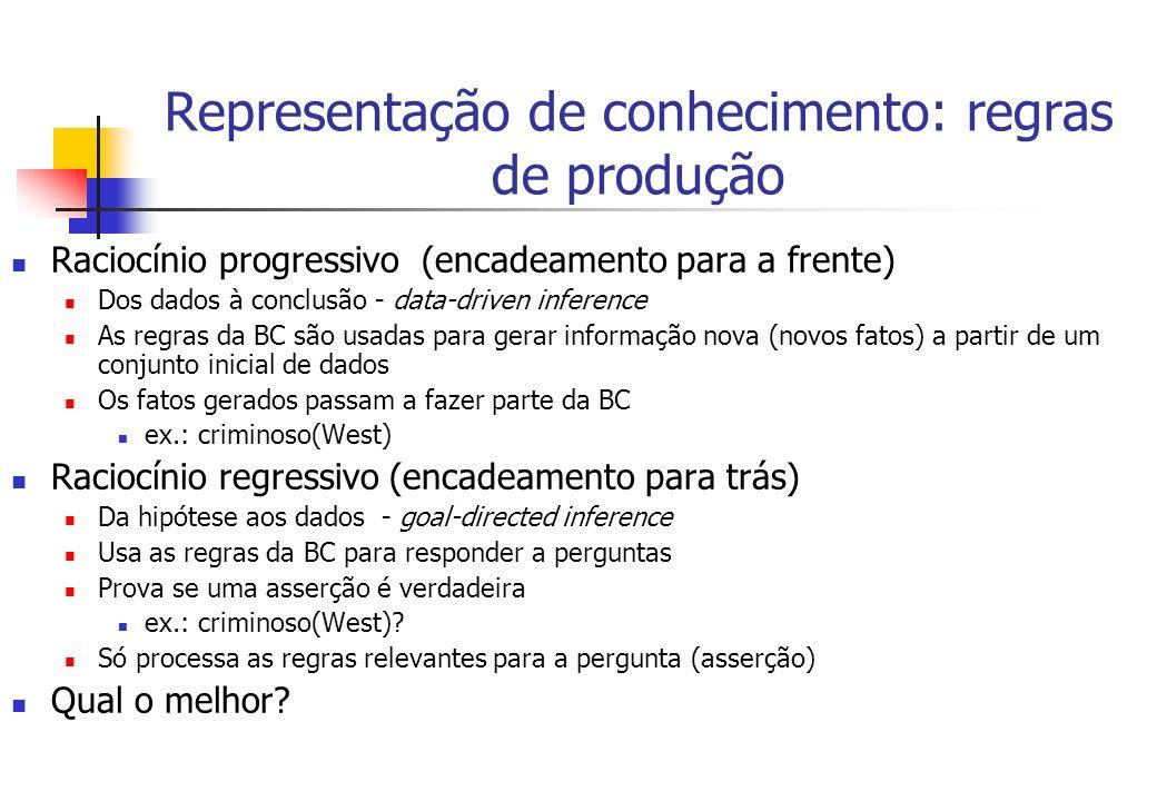 Representação de conhecimento: regras de produção