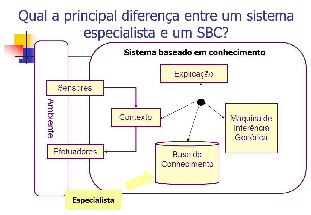 Qual a principal diferença entre um sistema especialista e um SBC