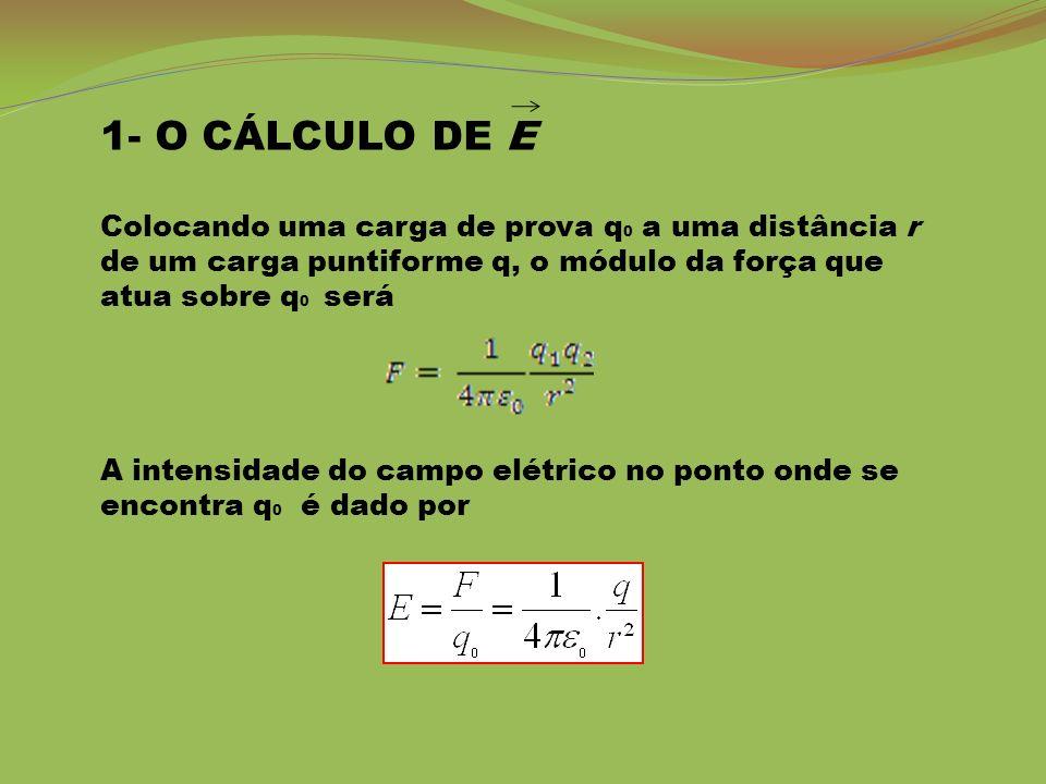 1- O CÁLCULO DE E Colocando uma carga de prova q0 a uma distância r de um carga puntiforme q, o módulo da força que atua sobre q0 será.