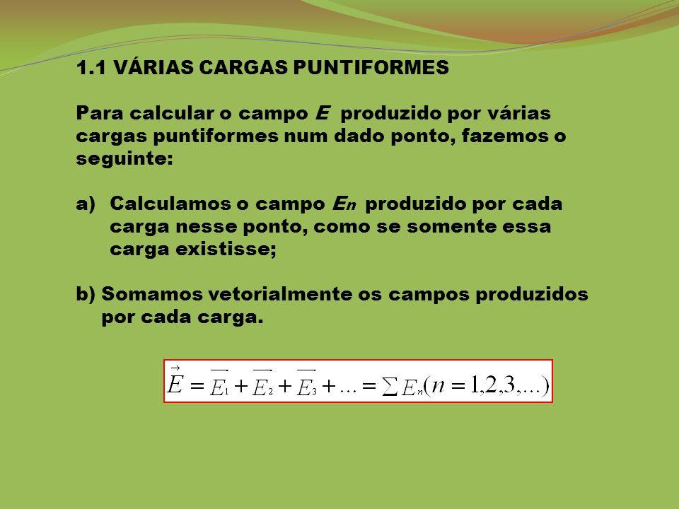 1.1 VÁRIAS CARGAS PUNTIFORMES