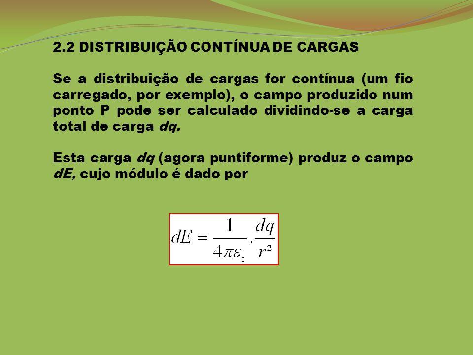 2.2 DISTRIBUIÇÃO CONTÍNUA DE CARGAS