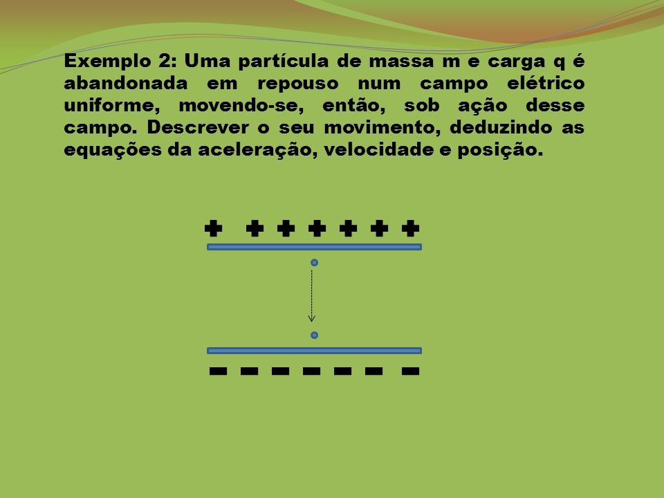 Exemplo 2: Uma partícula de massa m e carga q é abandonada em repouso num campo elétrico uniforme, movendo-se, então, sob ação desse campo.