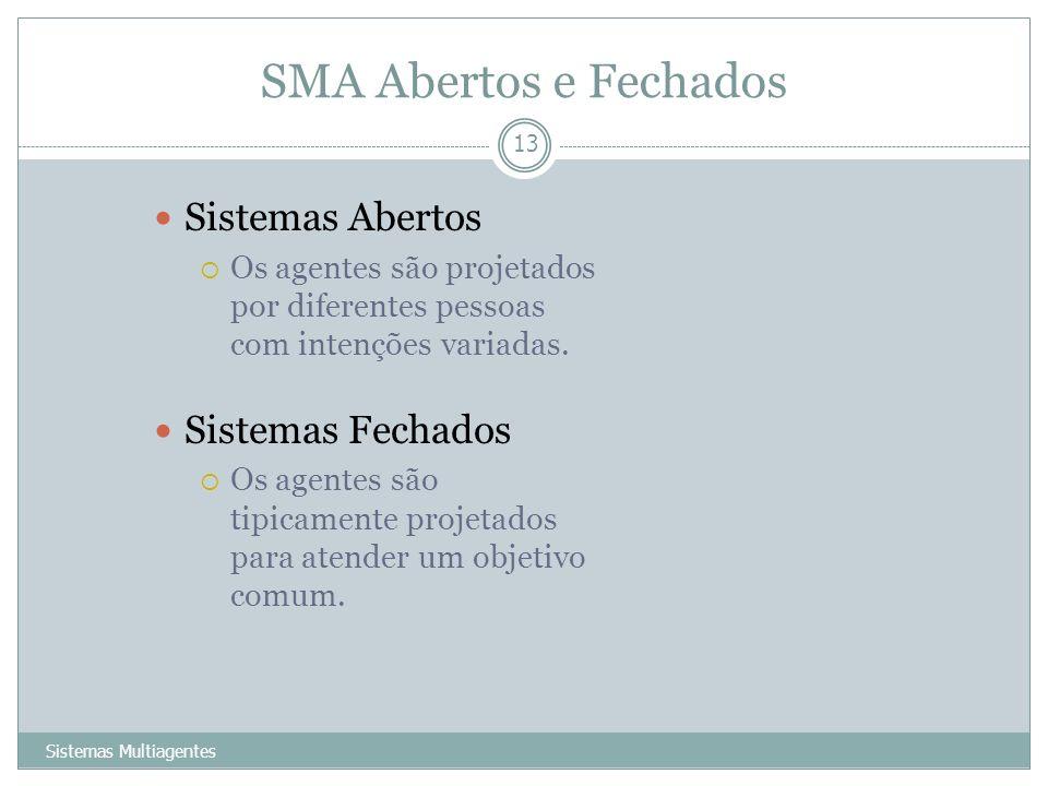 SMA Abertos e Fechados Sistemas Abertos Sistemas Fechados