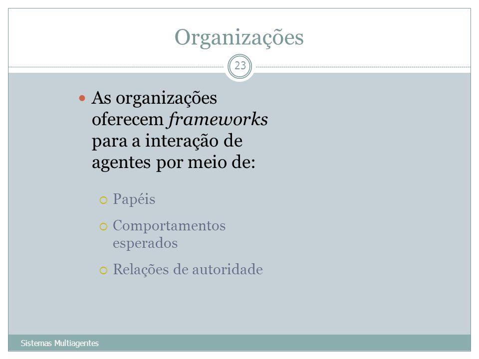 Organizações As organizações oferecem frameworks para a interação de agentes por meio de: Papéis. Comportamentos esperados.