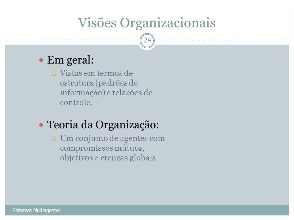 Visões Organizacionais