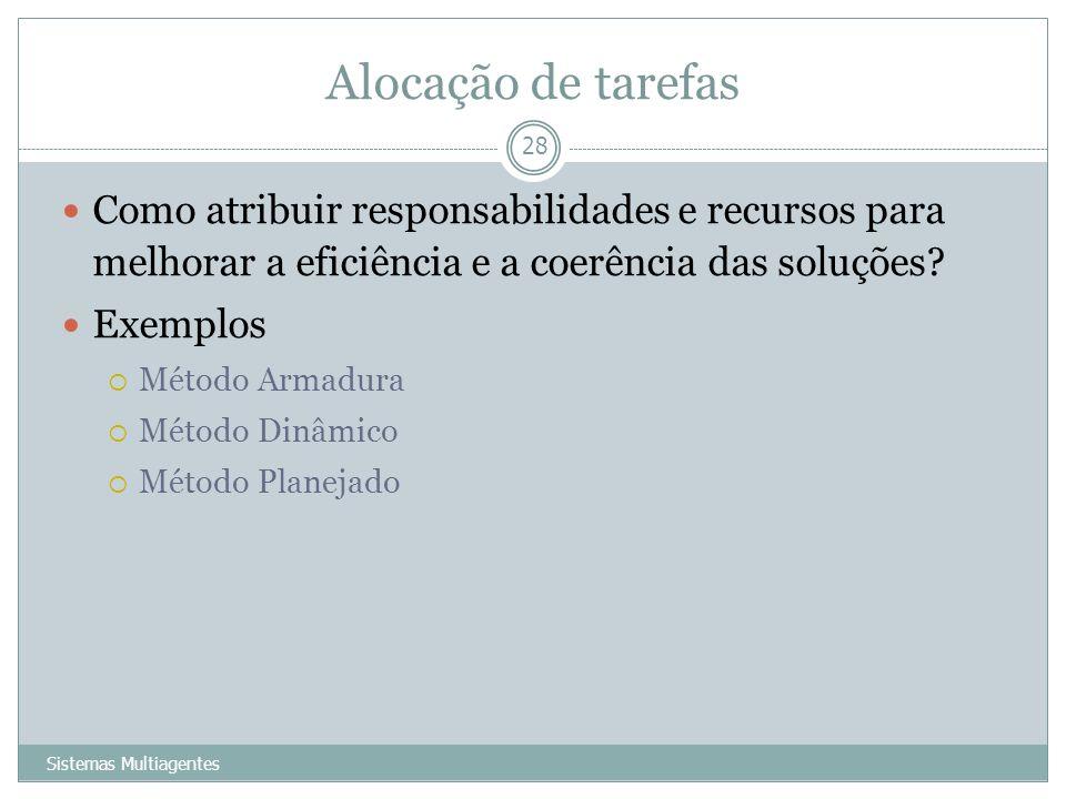 Alocação de tarefas Como atribuir responsabilidades e recursos para melhorar a eficiência e a coerência das soluções