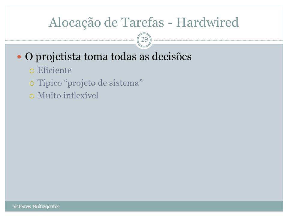 Alocação de Tarefas - Hardwired