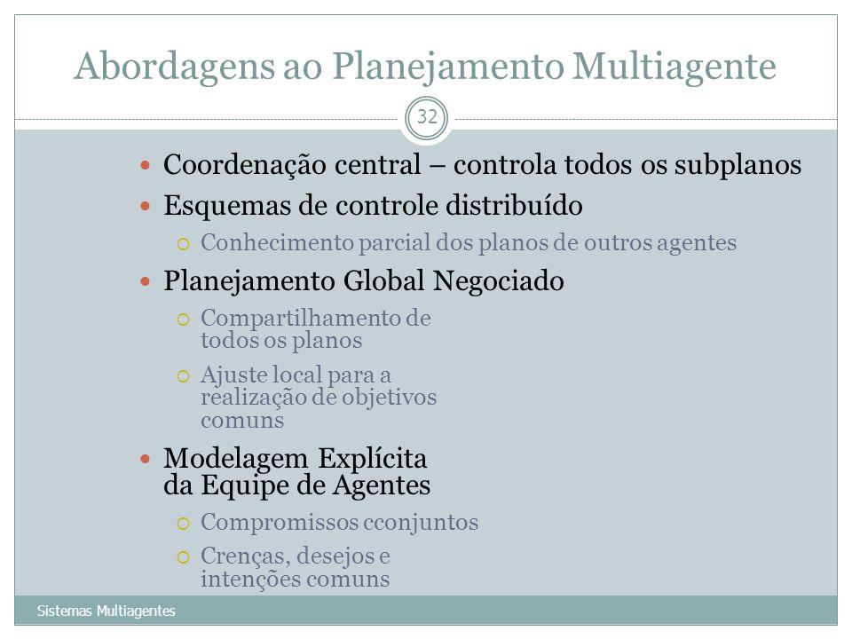 Abordagens ao Planejamento Multiagente