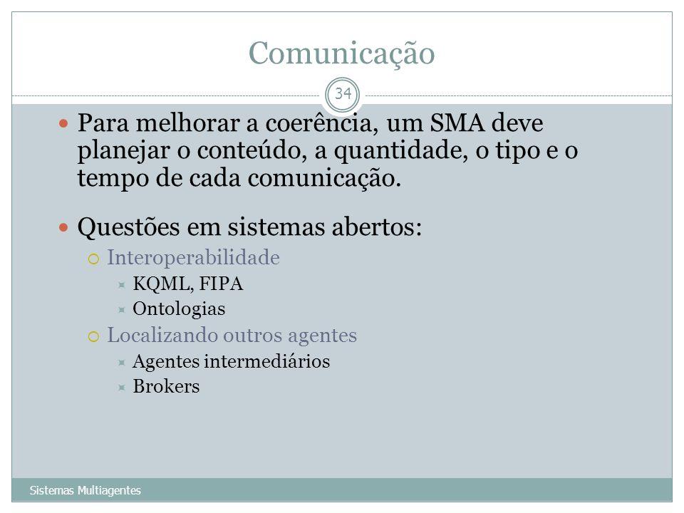 Comunicação Para melhorar a coerência, um SMA deve planejar o conteúdo, a quantidade, o tipo e o tempo de cada comunicação.