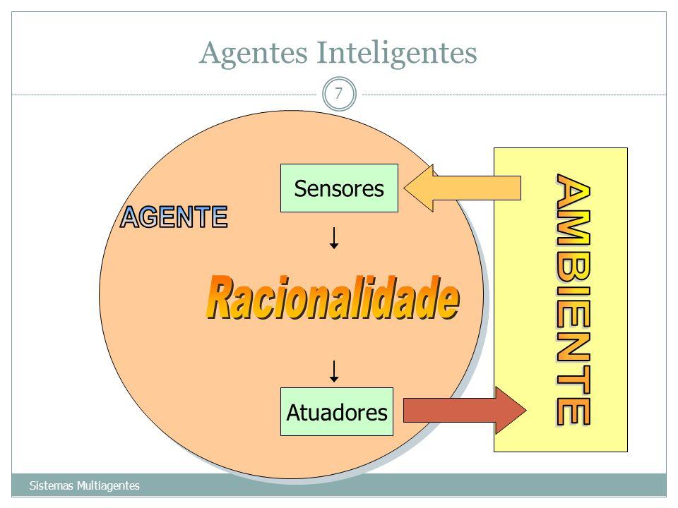 AGENTE AMBIENTE Agentes Inteligentes Racionalidade Sensores Atuadores