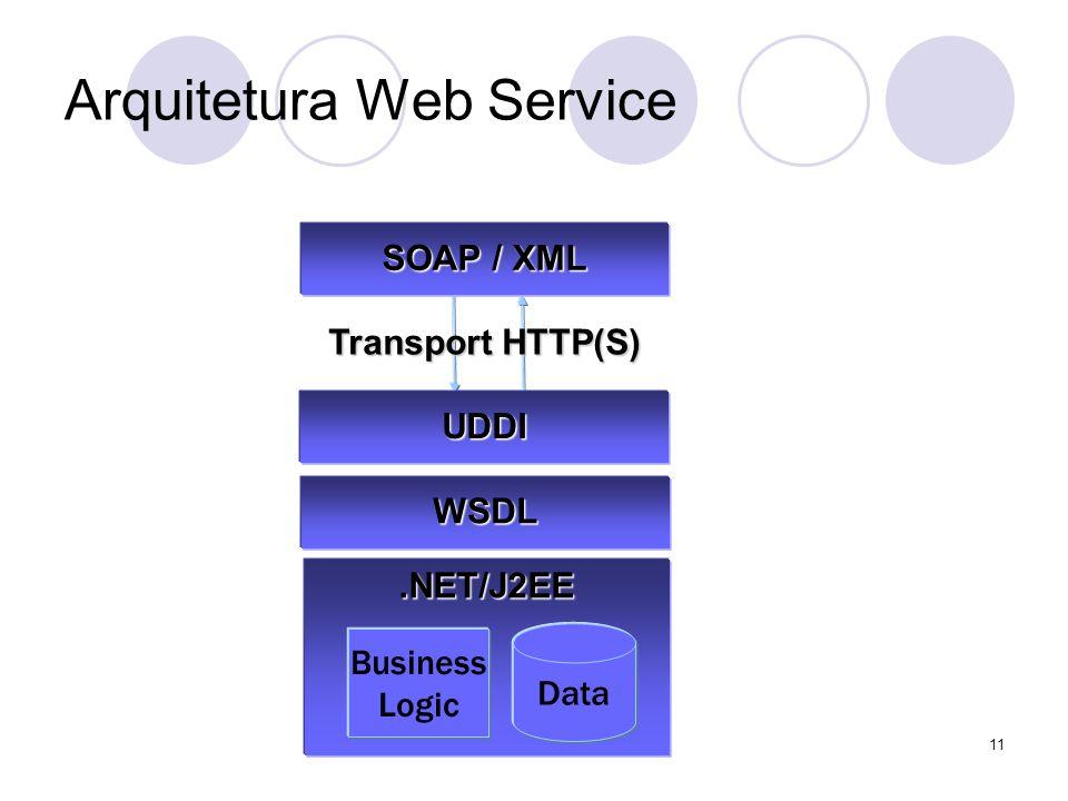 Arquitetura Web Service